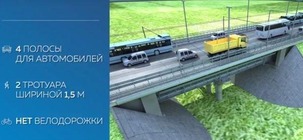 Общественники призывают обустроить велодорожки на мосту в районе улицы Пожарова