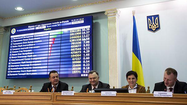 Обработано 100% протоколов: ЦИК Украины опубликовал итоги первого тура выборов президента