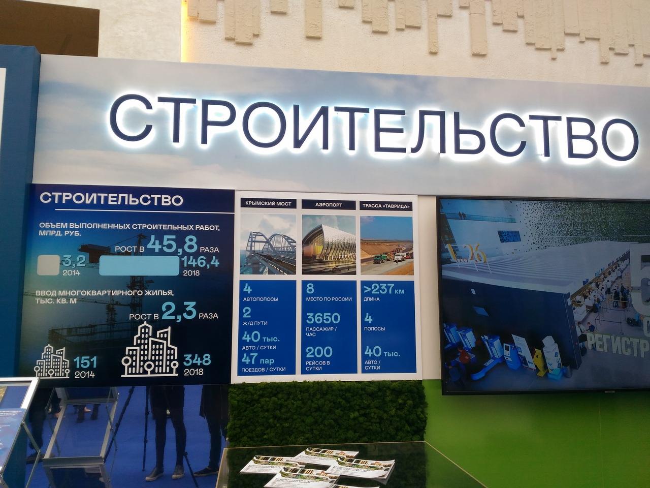 Новые идеи для бизнеса в Крыму обсудили тысячи человек из ста стран