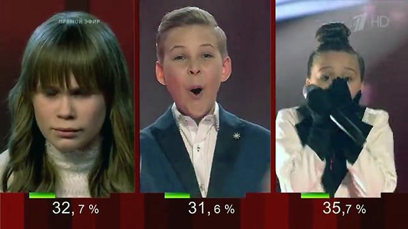 Севастополец Артем Фокин стал третьим на шоу «Голос. Дети 7»