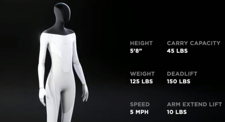 Илон Маск объявил о создании человекоподобного робота (видео)