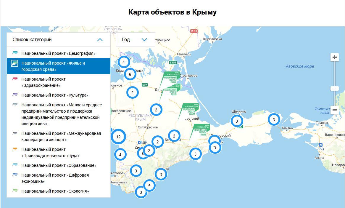 Республика Крым — в лидерах освоения мероприятий национальных проектов